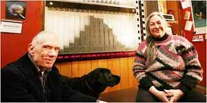 Robert Jahn y Brenda Dunne, directores del PEAR Lab en la Universidad de Princeton investigaron, entre 1979 y 2004, fueron pioneros en el estudio de la influencia an�mala de la consciencia. Hoy d�a continuan su labor en el International Consciousness Research Laboratories (ICRL).