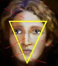 La experiencia de percibir rostros se asocia a una mayor capacidad de extraer información de diferentes características. En ocasiones, los consultantes quedan sinceramente impresionados por las afirmaciones del psíquico, confirmando sus creencias en su presunta habilidad paranormal.